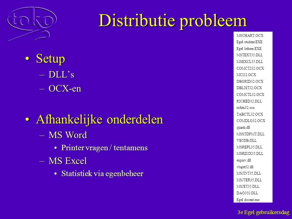 3e Egel gebruikersdag Distributie probleem SetupSetup –DLL's –OCX-en Afhankelijke onderdelenAfhankelijke onderdelen –MS Word Printer vragen / tentamen