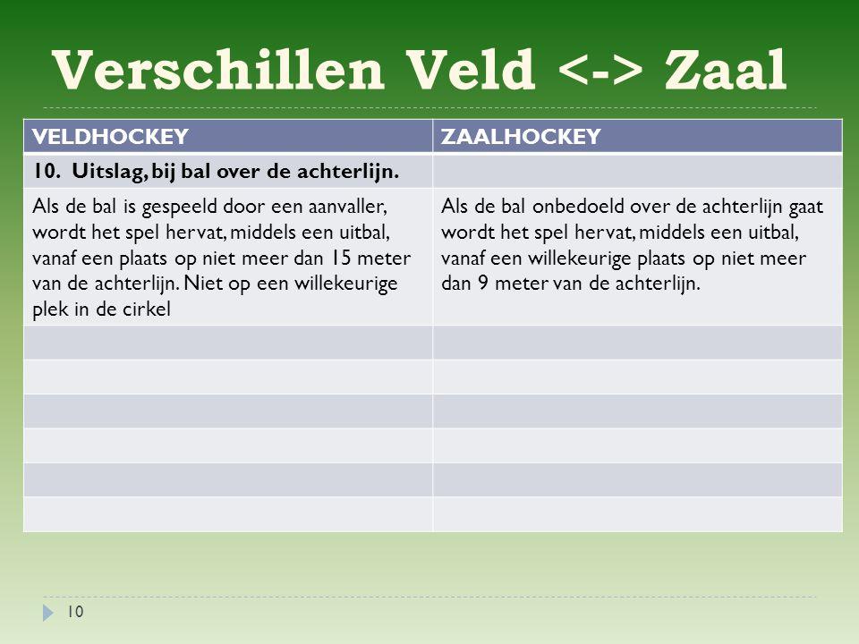 Verschillen Veld Zaal VELDHOCKEYZAALHOCKEY 10.Uitslag, bij bal over de achterlijn.