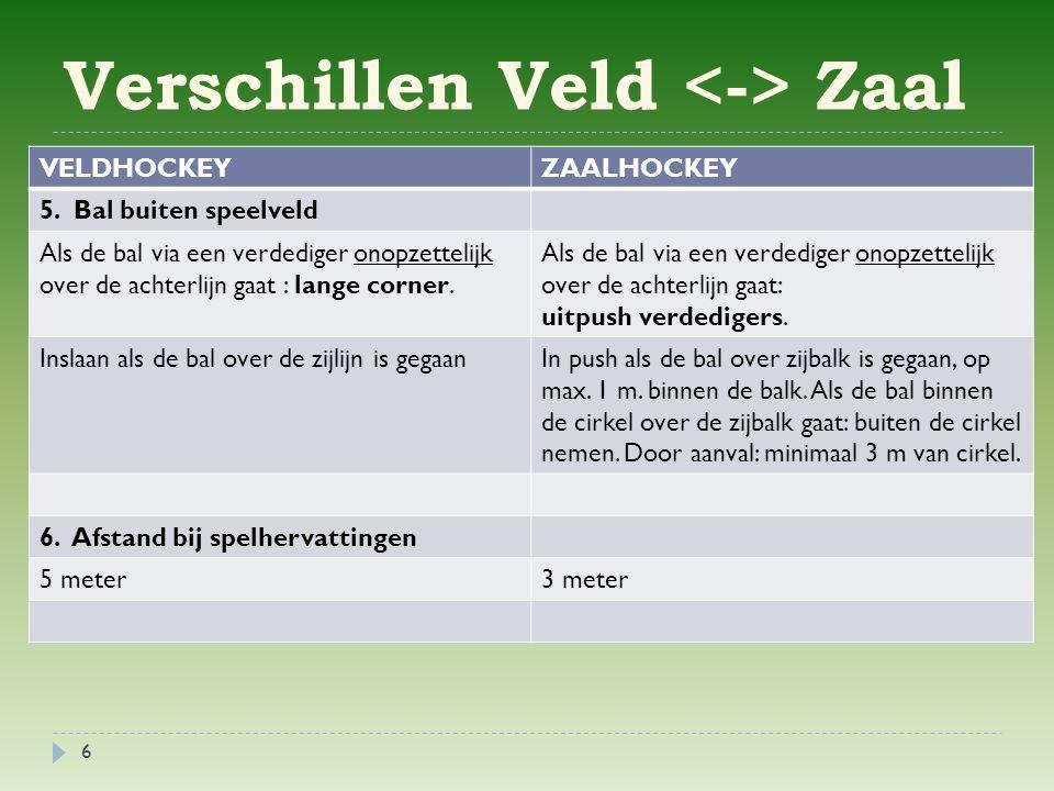 Verschillen Veld Zaal VELDHOCKEYZAALHOCKEY 5.