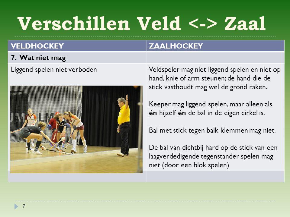 Verschillen Veld Zaal VELDHOCKEYZAALHOCKEY 7.