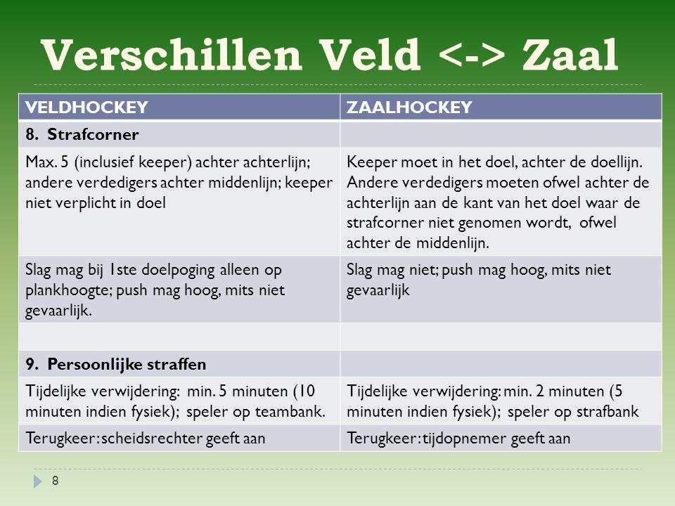 Verschillen Veld Zaal VELDHOCKEYZAALHOCKEY 8.Strafcorner Max.