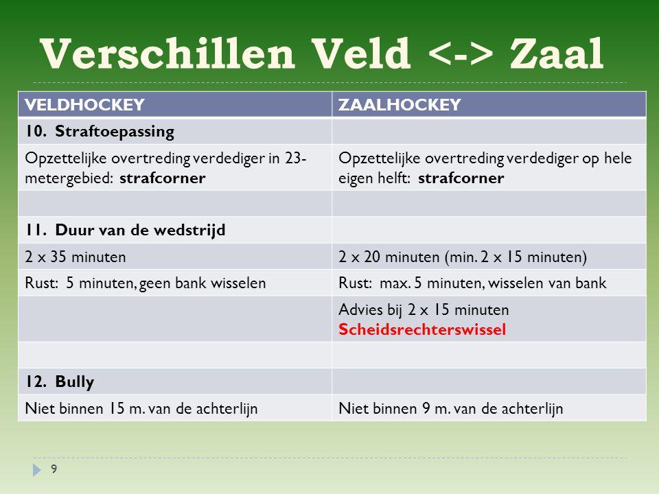 Verschillen Veld Zaal VELDHOCKEYZAALHOCKEY 10.