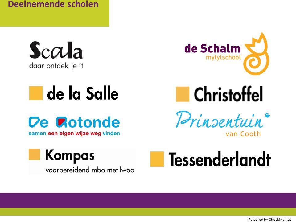 Powered by CheckMarket Resultaten VMBO-project Breda On Stage 2013-2014 Activiteiten: Netwerktrainingen, Maand van de gastlessen, maken top3 van beroepen, deelname aan On Stage beurs en Doe-Dag