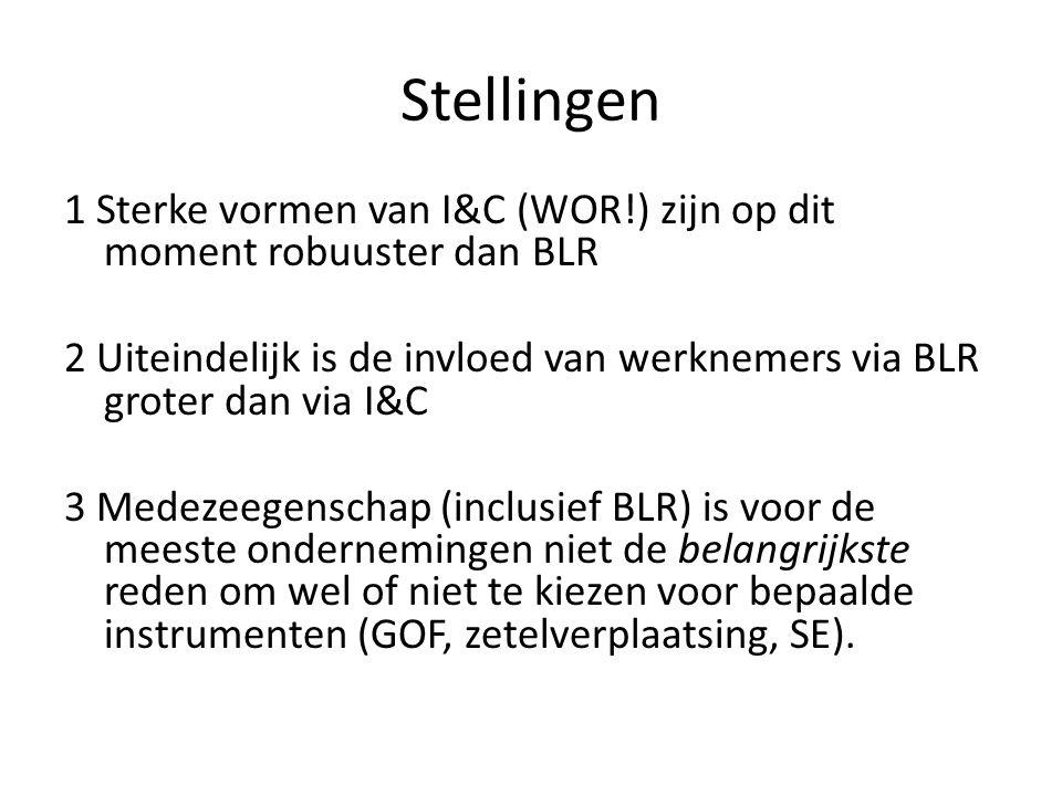Stellingen 1 Sterke vormen van I&C (WOR!) zijn op dit moment robuuster dan BLR 2 Uiteindelijk is de invloed van werknemers via BLR groter dan via I&C