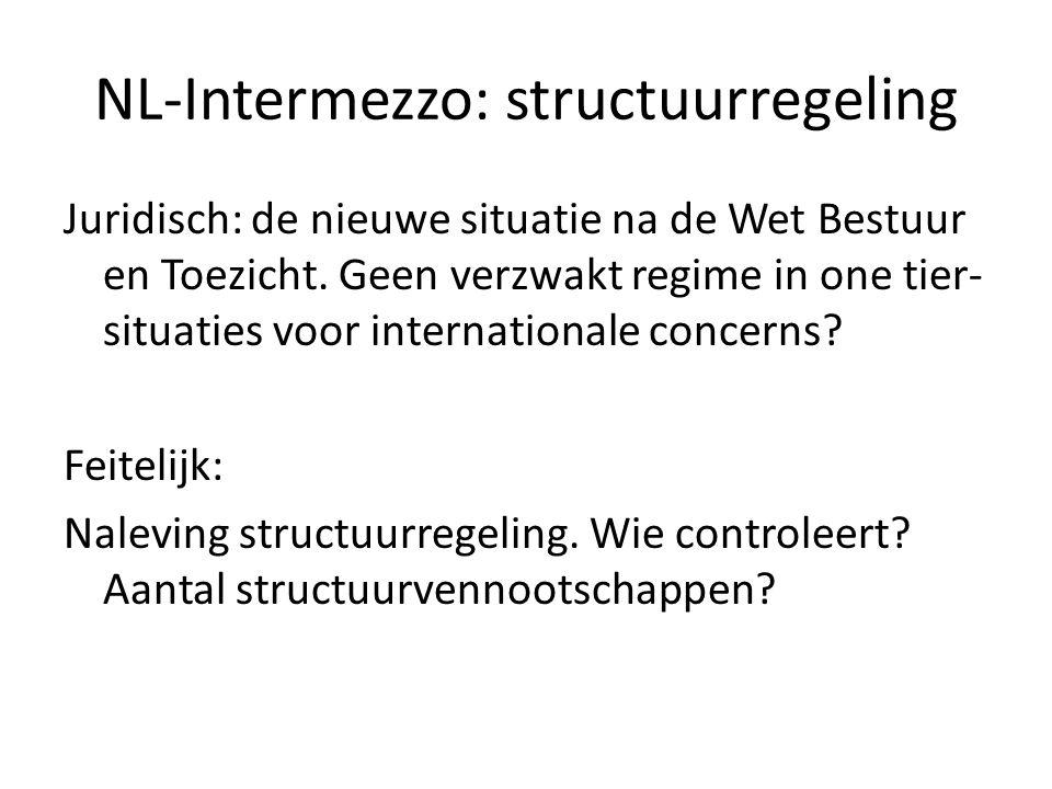 NL-Intermezzo: structuurregeling Juridisch: de nieuwe situatie na de Wet Bestuur en Toezicht. Geen verzwakt regime in one tier- situaties voor interna