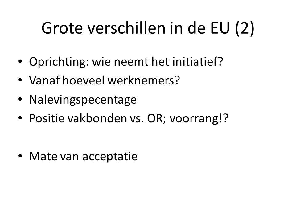 Grote verschillen in de EU (2) Oprichting: wie neemt het initiatief? Vanaf hoeveel werknemers? Nalevingspecentage Positie vakbonden vs. OR; voorrang!?