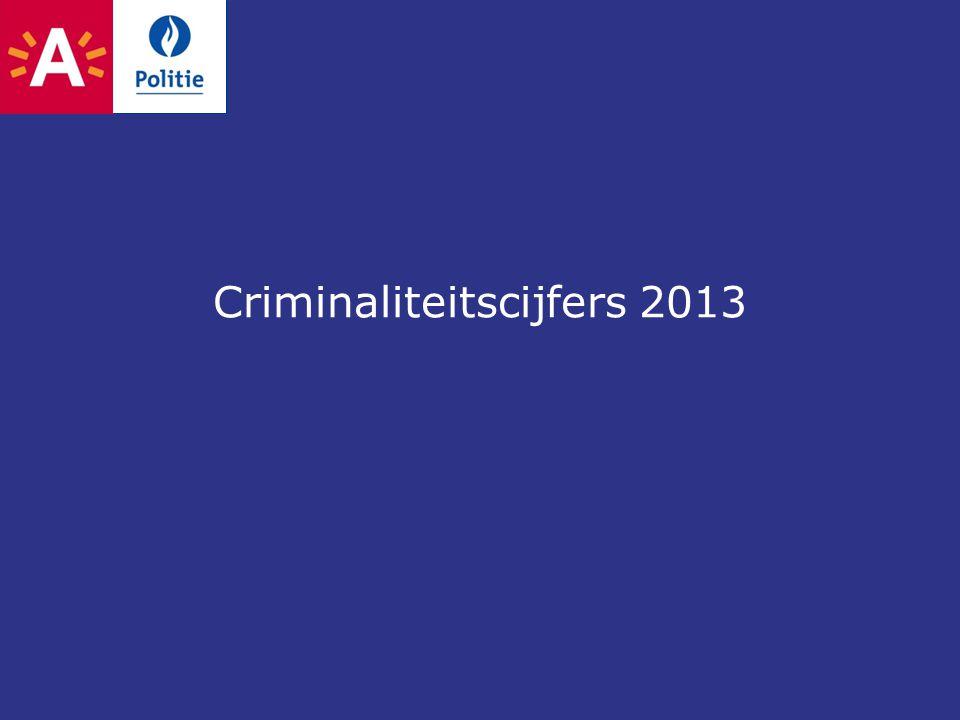 Criminaliteitscijfers 2013