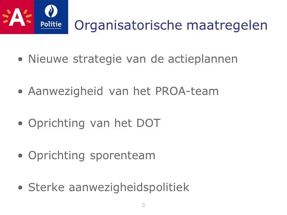 Organisatorische maatregelen Nieuwe strategie van de actieplannen Aanwezigheid van het PROA-team Oprichting van het DOT Oprichting sporenteam Sterke aanwezigheidspolitiek 5
