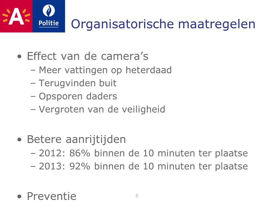 Organisatorische maatregelen Effect van de camera's –Meer vattingen op heterdaad –Terugvinden buit –Opsporen daders –Vergroten van de veiligheid Betere aanrijtijden –2012: 86% binnen de 10 minuten ter plaatse –2013: 92% binnen de 10 minuten ter plaatse Preventie 6