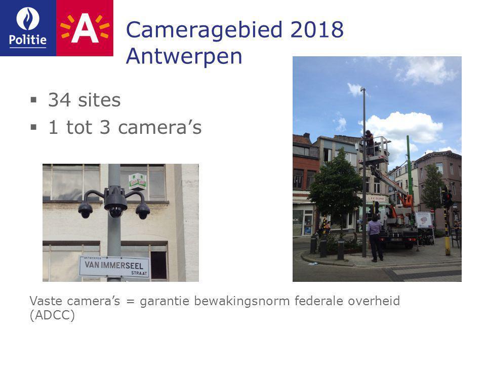 Cameragebied 2018 Antwerpen  34 sites  1 tot 3 camera's Vaste camera's = garantie bewakingsnorm federale overheid (ADCC)