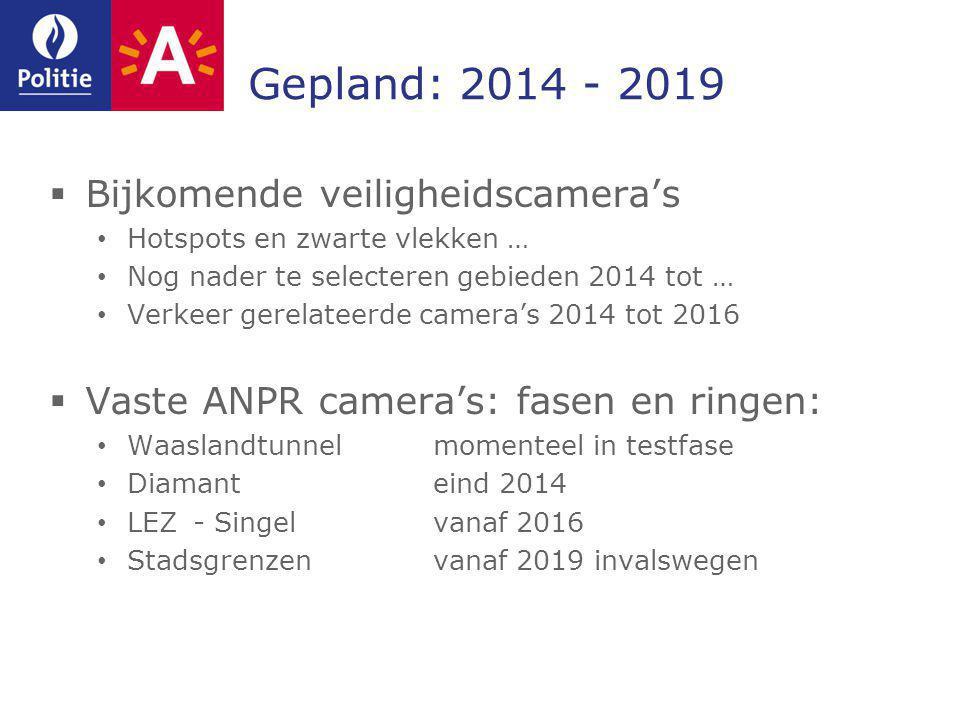 Gepland: 2014 - 2019  Bijkomende veiligheidscamera's Hotspots en zwarte vlekken … Nog nader te selecteren gebieden 2014 tot … Verkeer gerelateerde ca