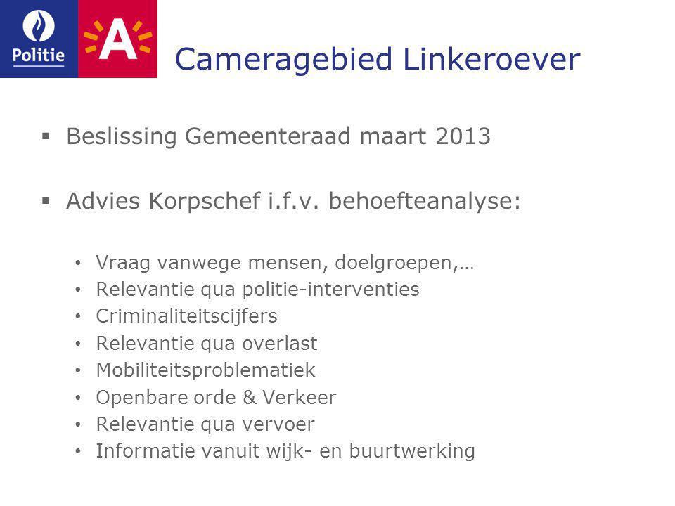 Cameragebied Linkeroever  Beslissing Gemeenteraad maart 2013  Advies Korpschef i.f.v. behoefteanalyse: Vraag vanwege mensen, doelgroepen,… Relevanti