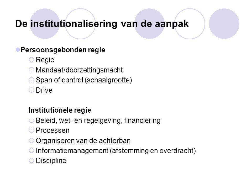 De institutionalisering van de aanpak Persoonsgebonden regie  Regie  Mandaat/doorzettingsmacht  Span of control (schaalgrootte)  Drive Institution