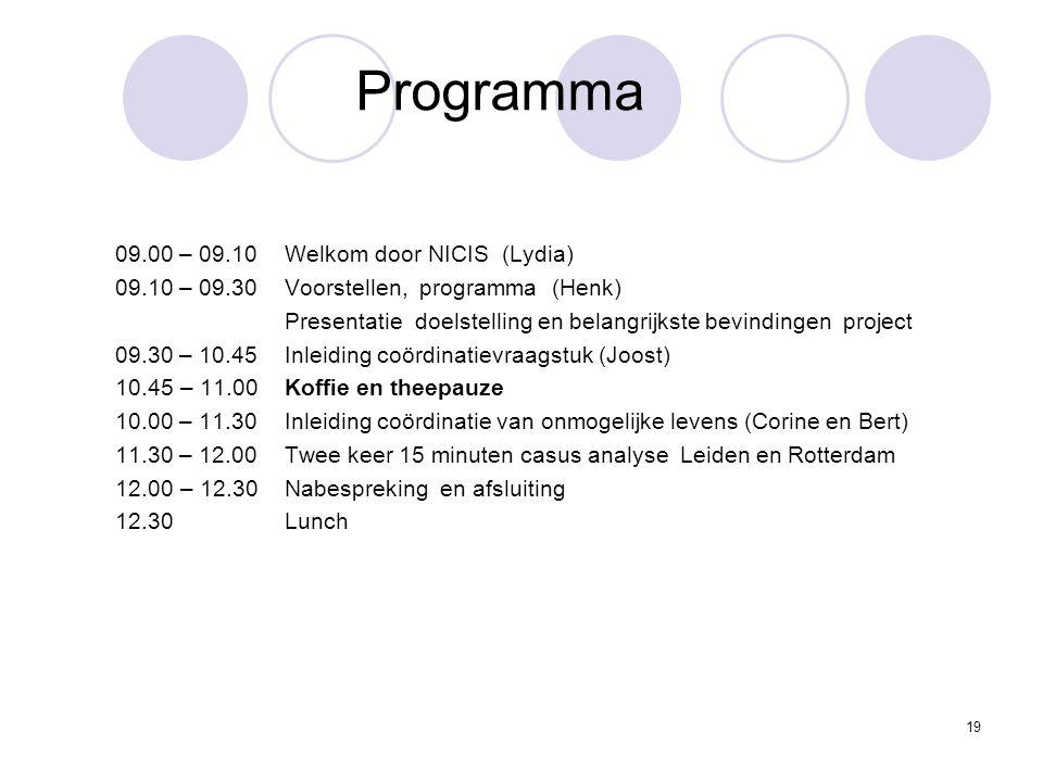 09.00 – 09.10Welkom door NICIS (Lydia) 09.10 – 09.30Voorstellen, programma (Henk) Presentatie doelstelling en belangrijkste bevindingen project 09.30 – 10.45Inleiding coördinatievraagstuk (Joost) 10.45 – 11.00 Koffie en theepauze 10.00 – 11.30Inleiding coördinatie van onmogelijke levens (Corine en Bert) 11.30 – 12.00Twee keer 15 minuten casus analyse Leiden en Rotterdam 12.00 – 12.30 Nabespreking en afsluiting 12.30Lunch 19 Programma