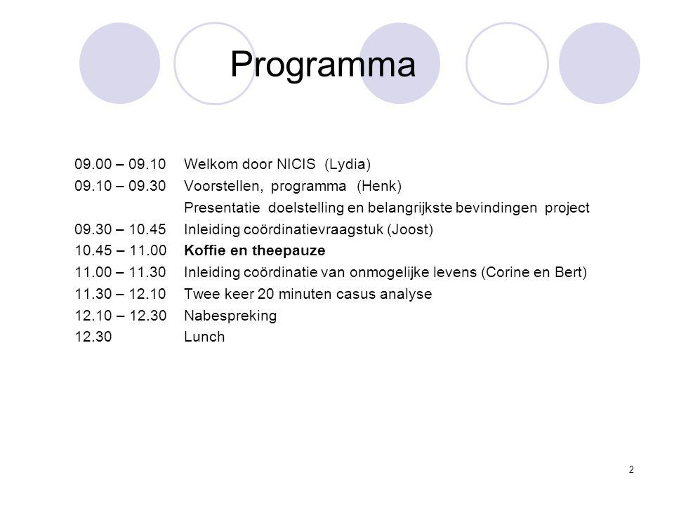 09.00 – 09.10Welkom door NICIS (Lydia) 09.10 – 09.30Voorstellen, programma (Henk) Presentatie doelstelling en belangrijkste bevindingen project 09.30 – 10.45Inleiding coördinatievraagstuk (Joost) 10.45– 11.00 Koffie en theepauze 11.00 – 11.30Inleiding coördinatie van onmogelijke levens (Corine en Bert) 11.30 – 12.10Twee keer 20 minuten casus analyse 12.10 – 12.30 Nabespreking 12.30Lunch 2 Programma