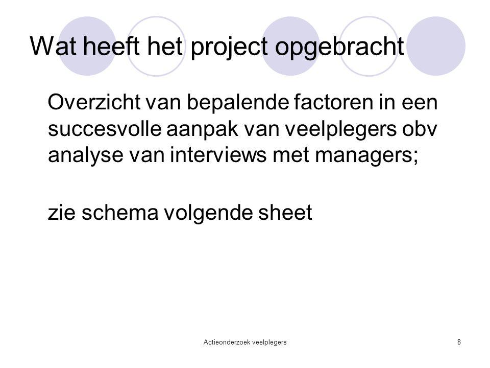 Actieonderzoek veelplegers8 Wat heeft het project opgebracht Overzicht van bepalende factoren in een succesvolle aanpak van veelplegers obv analyse van interviews met managers; zie schema volgende sheet