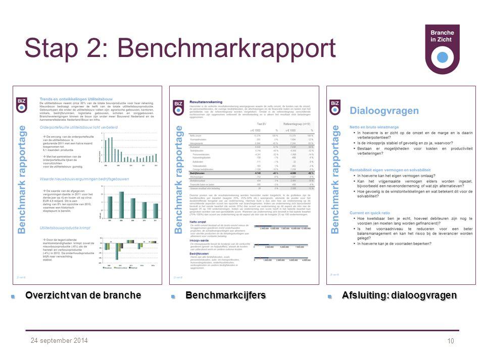 24 september 2014 10 Stap 2: Benchmarkrapport Overzicht van de branche Overzicht van de branche Benchmarkcijfers Benchmarkcijfers Afsluiting: dialoogvragen Afsluiting: dialoogvragen