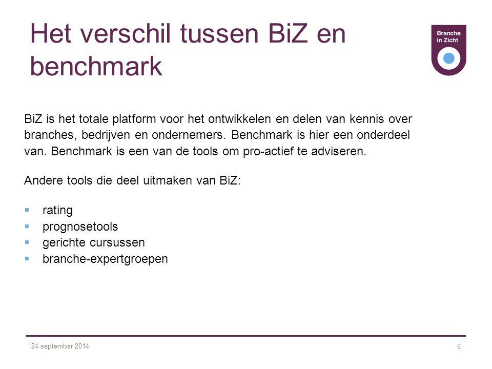 24 september 2014 6 Het verschil tussen BiZ en benchmark BiZ is het totale platform voor het ontwikkelen en delen van kennis over branches, bedrijven en ondernemers.