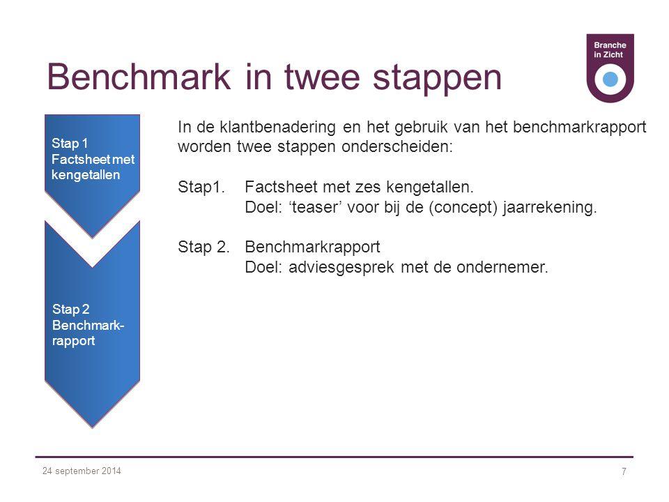 24 september 2014 7 In de klantbenadering en het gebruik van het benchmarkrapport worden twee stappen onderscheiden: Stap1.Factsheet met zes kengetallen.