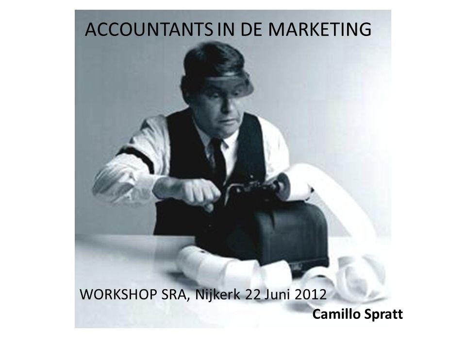 Programma Workshop 1.Voorstellen 2.Marketingtheorie – Associaties – Definitie(s) 3.Verschillende aanvliegroute – Concurrenten – SWOT – Klantrelatie