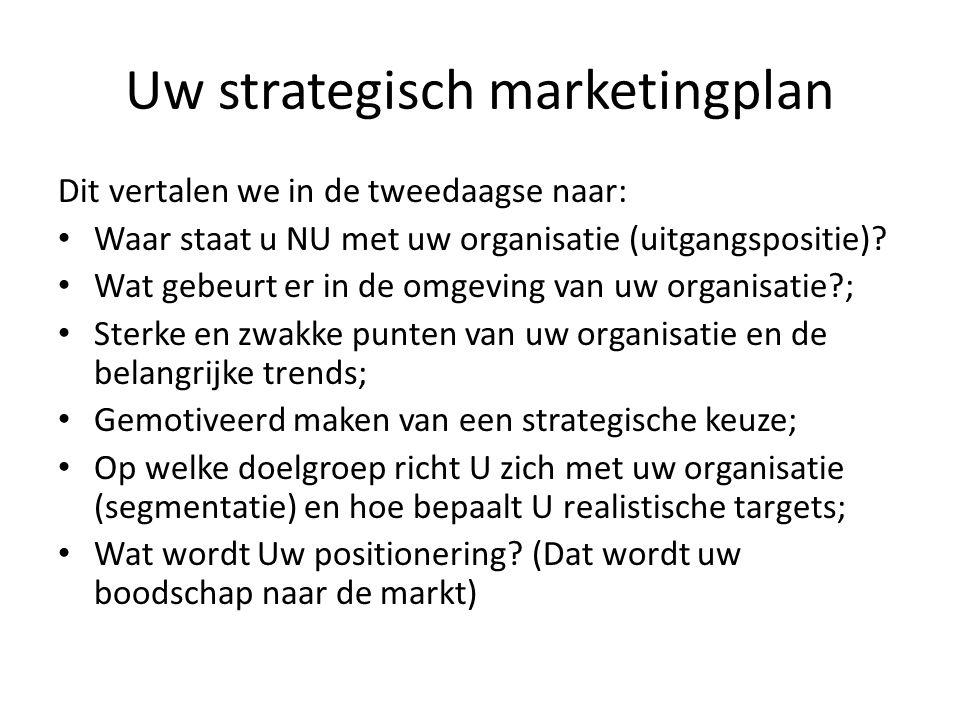 Uw strategisch marketingplan Dit vertalen we in de tweedaagse naar: Waar staat u NU met uw organisatie (uitgangspositie).