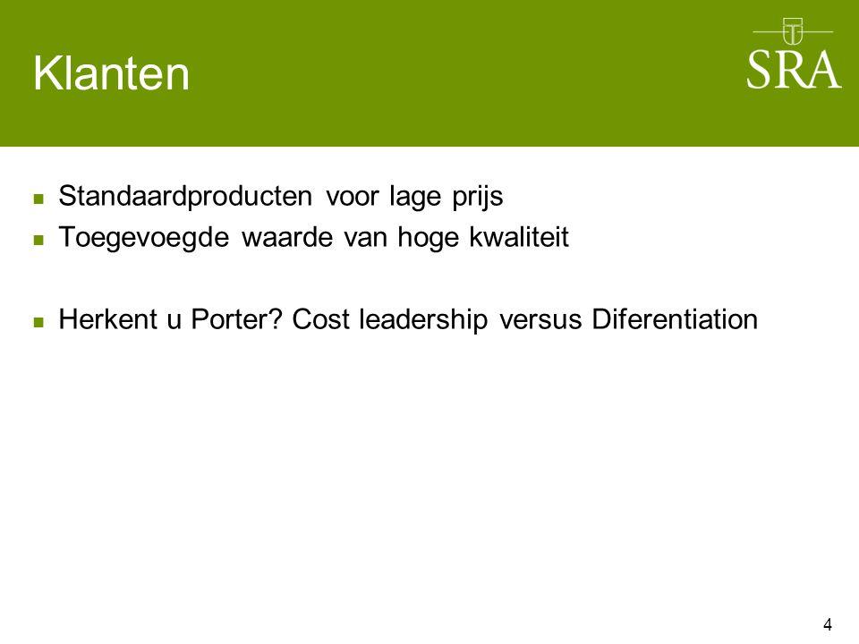 4 Klanten Standaardproducten voor lage prijs Toegevoegde waarde van hoge kwaliteit Herkent u Porter.