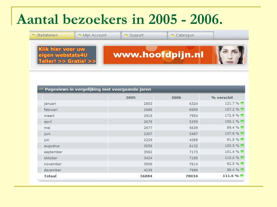 Aantal bezoekers in 2005 - 2006.