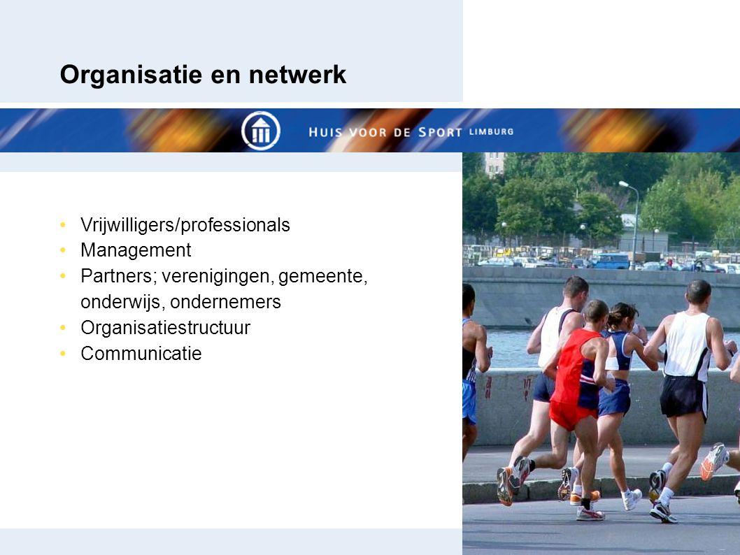 Organisatie en netwerk Vrijwilligers/professionals Management Partners; verenigingen, gemeente, onderwijs, ondernemers Organisatiestructuur Communicatie