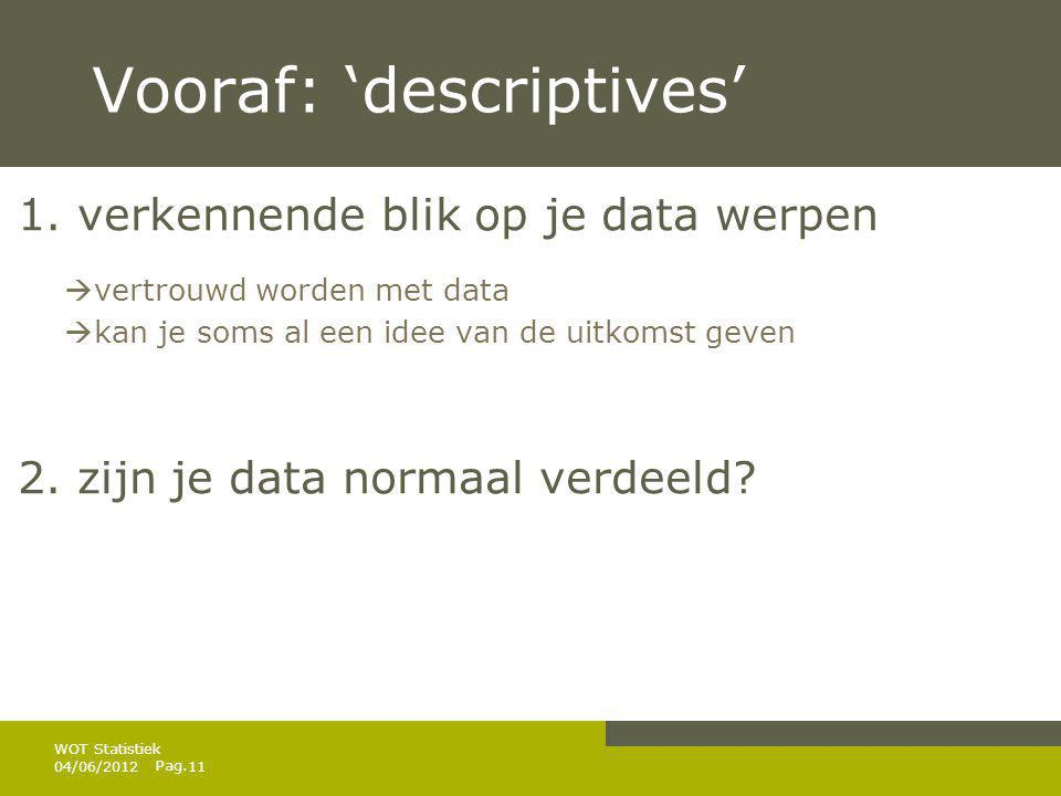 Pag.Vooraf: 'descriptives' 1.