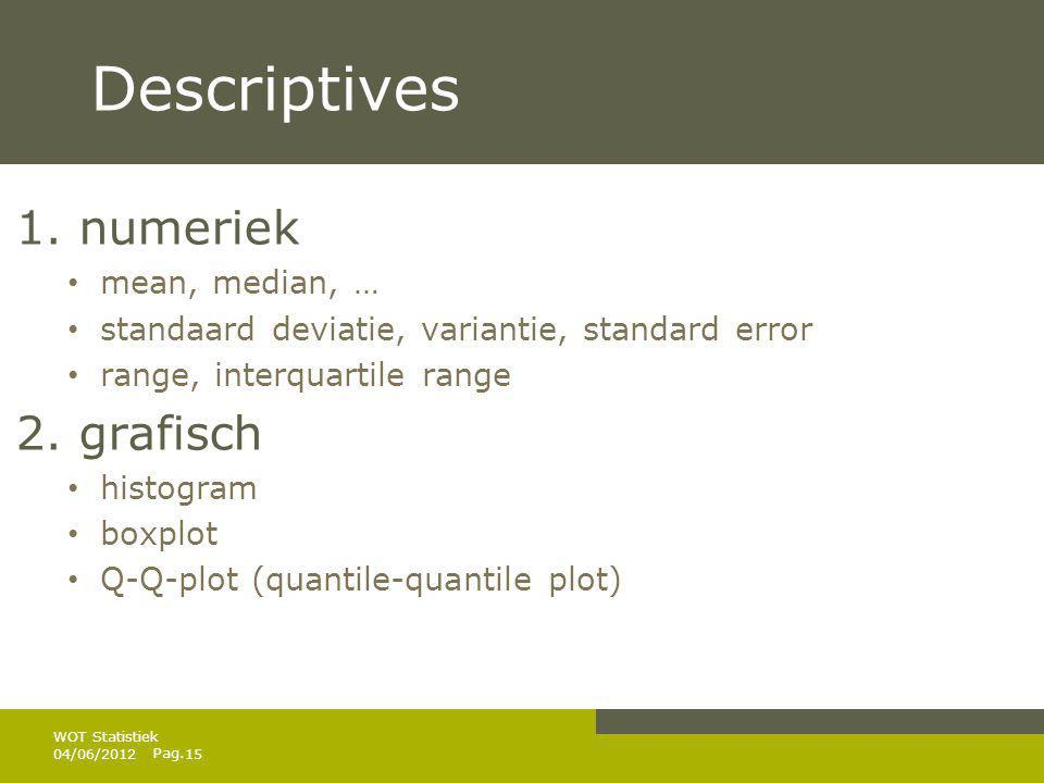 Pag.Descriptives 1.