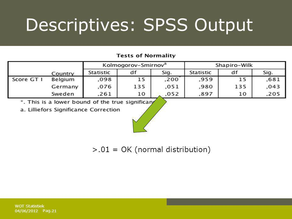 Pag. Descriptives: SPSS Output 04/06/201221 WOT Statistiek >.01 = OK (normal distribution)