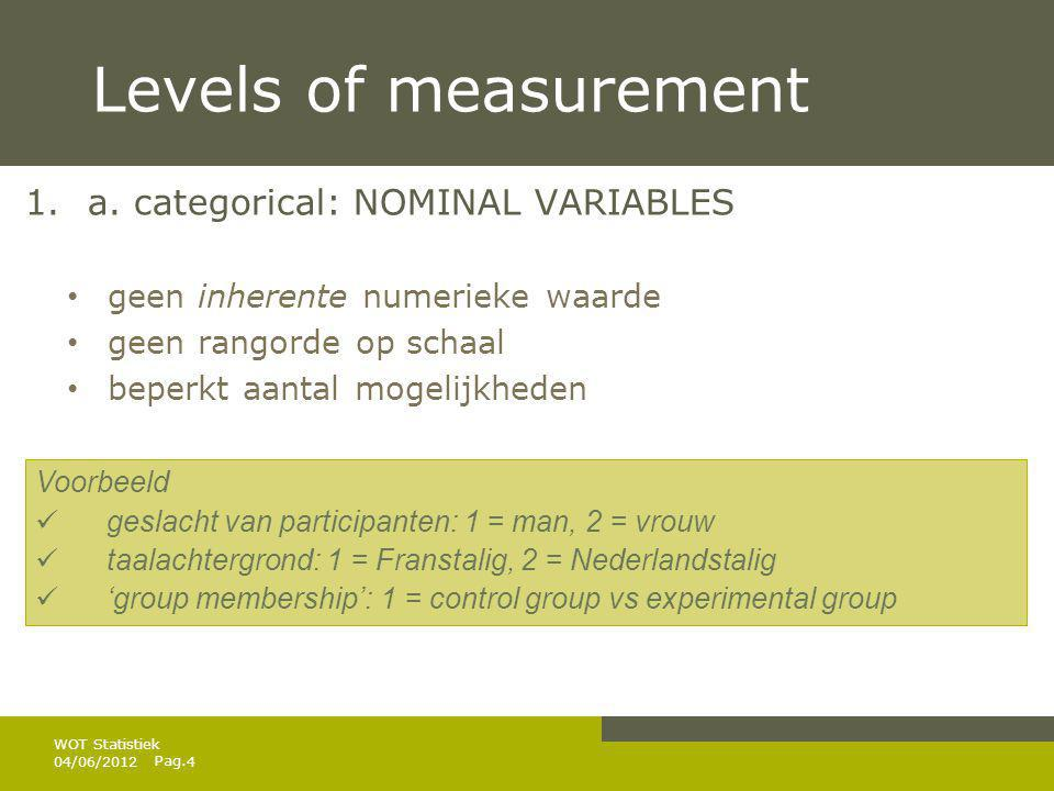 Pag.Levels of measurement 1.a.