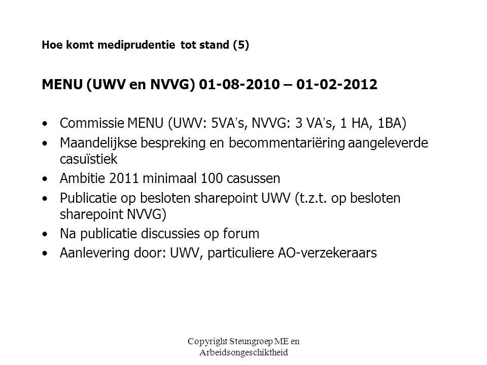 Copyright Steungroep ME en Arbeidsongeschiktheid Hoe komt mediprudentie tot stand (5) MENU (UWV en NVVG) 01-08-2010 – 01-02-2012 Commissie MENU (UWV: