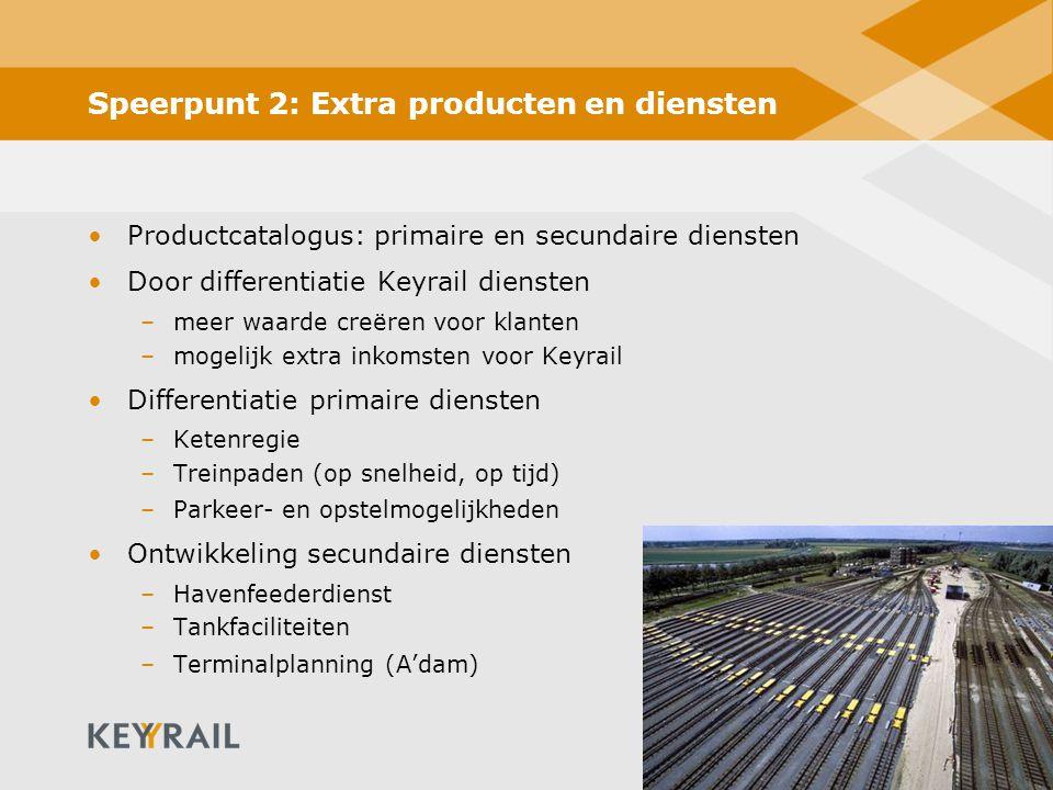 14 Speerpunt 2: Extra producten en diensten Productcatalogus: primaire en secundaire diensten Door differentiatie Keyrail diensten –meer waarde creëre