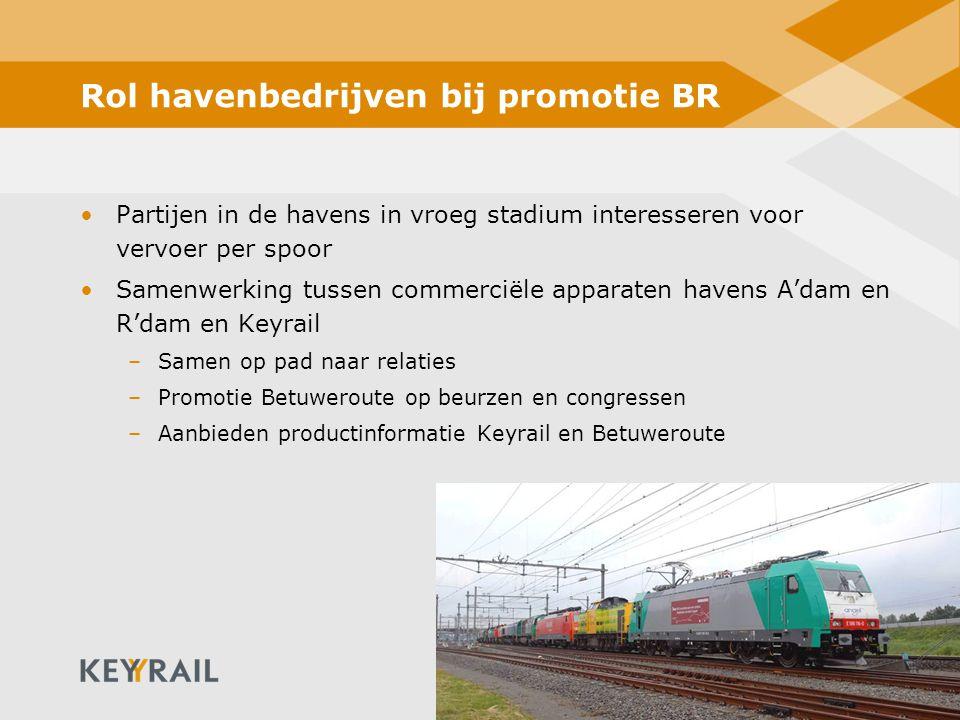 17 Rol havenbedrijven bij promotie BR Partijen in de havens in vroeg stadium interesseren voor vervoer per spoor Samenwerking tussen commerciële appar