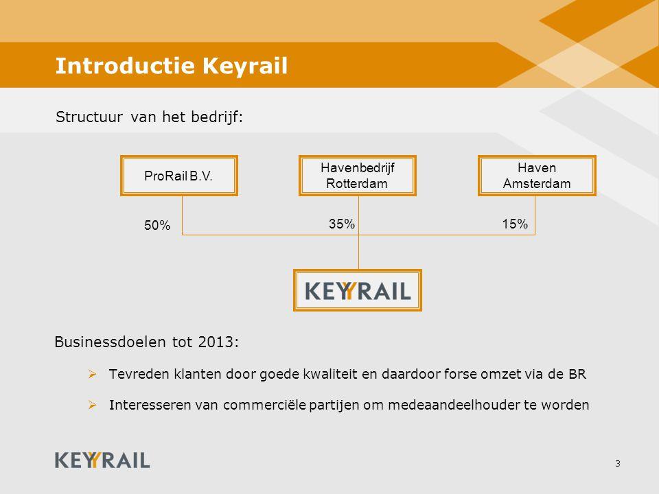3 Introductie Keyrail Businessdoelen tot 2013:  Tevreden klanten door goede kwaliteit en daardoor forse omzet via de BR  Interesseren van commerciële partijen om medeaandeelhouder te worden 50% 35%15% Havenbedrijf Rotterdam ProRail B.V.