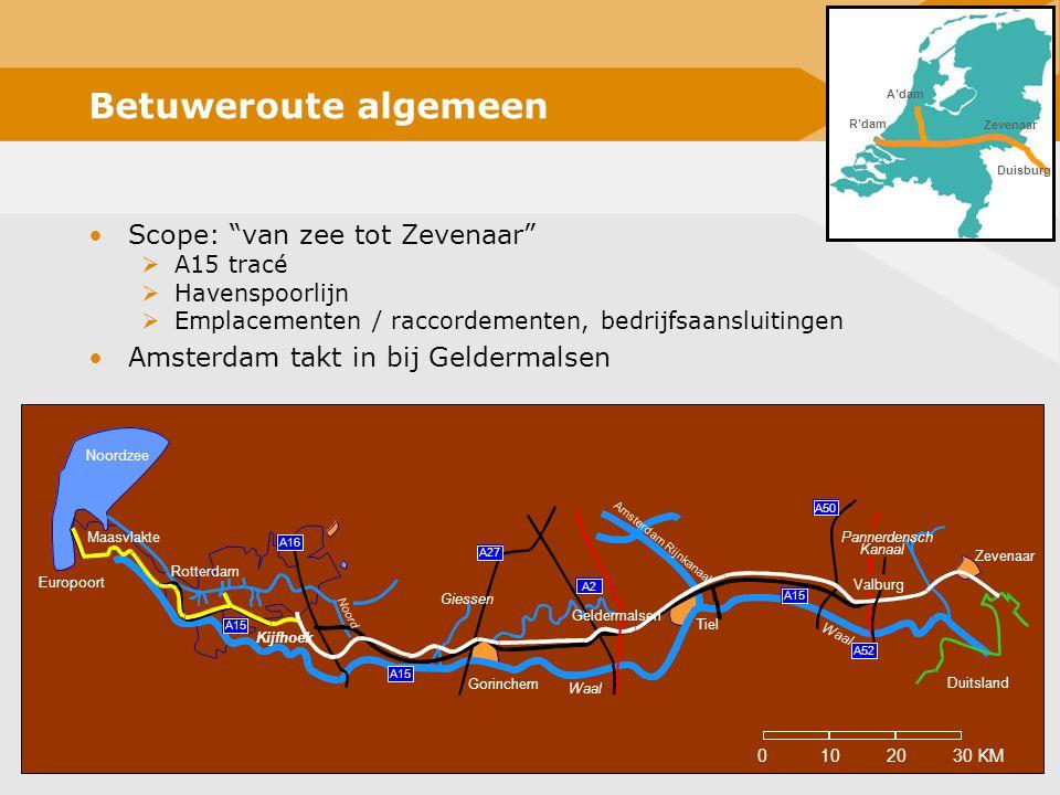 5 Betuweroute algemeen Scope: van zee tot Zevenaar  A15 tracé  Havenspoorlijn  Emplacementen / raccordementen, bedrijfsaansluitingen Amsterdam takt in bij Geldermalsen A16 A15 A27 A2 A15 A50 A52 Rotterdam Gorinchem Tiel Valburg Zevenaar Duitsland Giessen Amsterdam Rijnkanaal Waal Pannerdensch Kanaal Waal Noord Kijfhoek Noordzee Maasvlakte Europoort 30 KM20100 R'dam A'dam Zevenaar Duisburg Geldermalsen