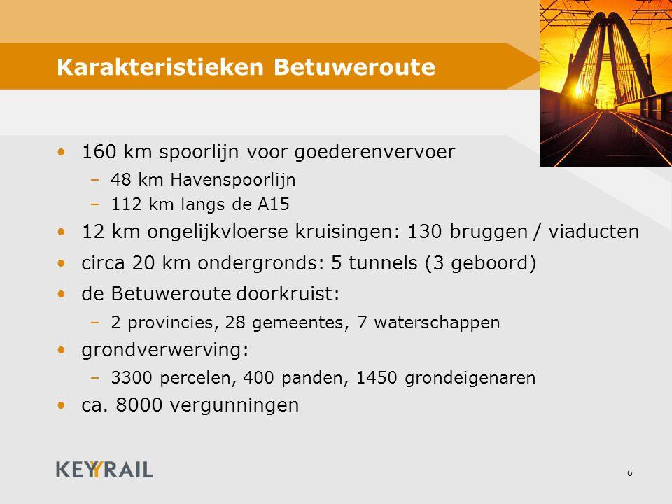 6 Karakteristieken Betuweroute 160 km spoorlijn voor goederenvervoer –48 km Havenspoorlijn –112 km langs de A15 12 km ongelijkvloerse kruisingen: 130