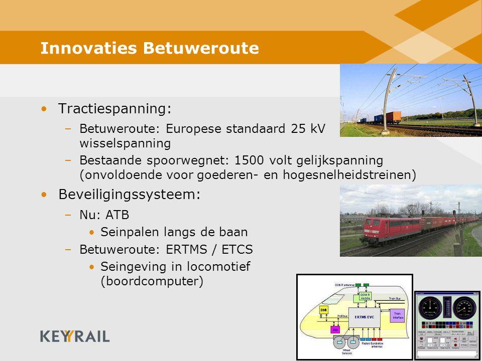 7 Innovaties Betuweroute Tractiespanning: –Betuweroute: Europese standaard 25 kV wisselspanning –Bestaande spoorwegnet: 1500 volt gelijkspanning (onvo