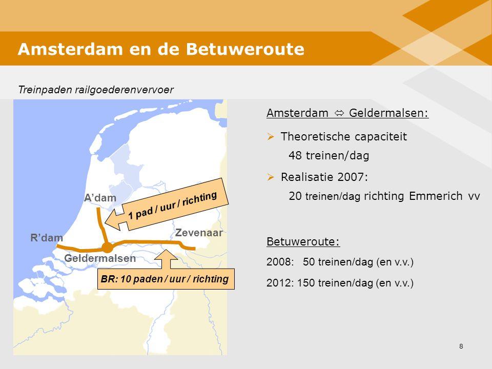 8 Amsterdam en de Betuweroute A'dam Geldermalsen R'dam Zevenaar BR: 10 paden / uur / richting 1 pad / uur / richting Treinpaden railgoederenvervoer Amsterdam  Geldermalsen:  Theoretische capaciteit 48 treinen/dag  Realisatie 2007: 20 treinen/dag richting Emmerich vv Betuweroute: 2008: 50 treinen/dag (en v.v.) 2012: 150 treinen/dag (en v.v.)