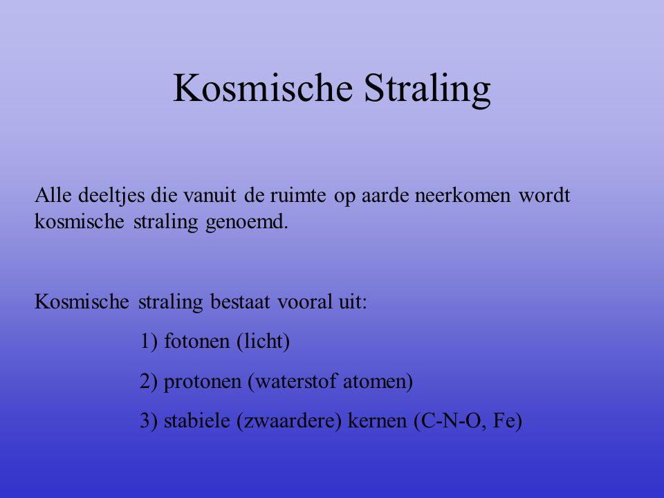 NAHSA (Nijmegen) status 7 maanden data 400 coincidenties 5 coincidenties over 3 km 3 afstudeerstudenten 1 erasmus student 3 profielwerkstukken 2 krantenartikelen