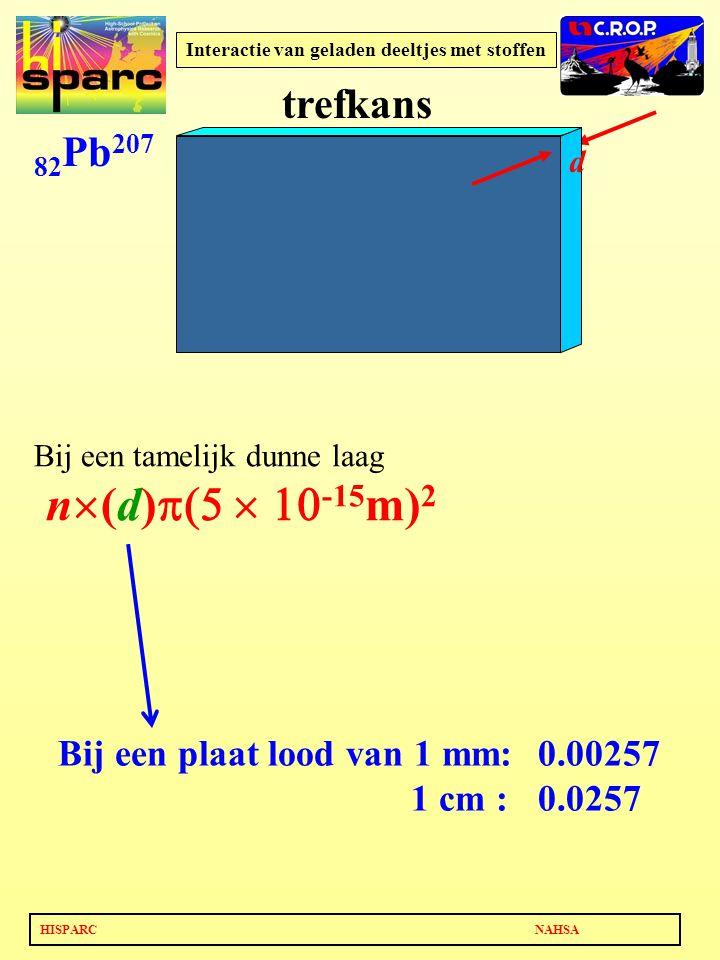 HISPARC NAHSA Interactie van geladen deeltjes met stoffen 82 Pb 207 Bij een tamelijk dunne laag n  (d)  -15 m) 2 d Bij een plaat lood van 1 mm:0.00257 1 cm : 0.0257 trefkans