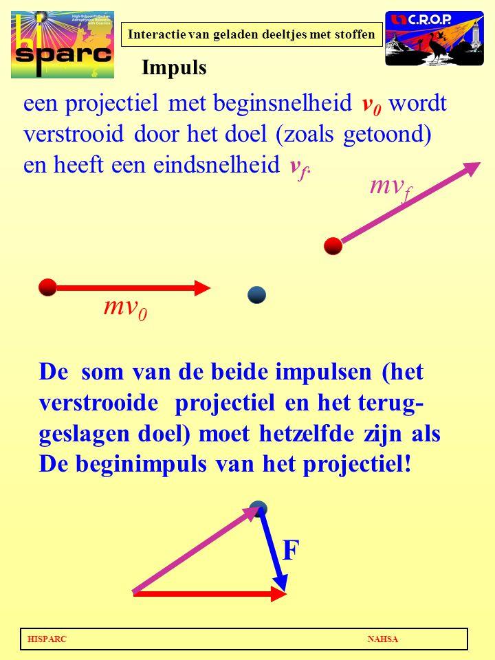 HISPARC NAHSA Interactie van geladen deeltjes met stoffen mv 0 mv f een projectiel met beginsnelheid v 0 wordt verstrooid door het doel (zoals getoond) en heeft een eindsnelheid v f.