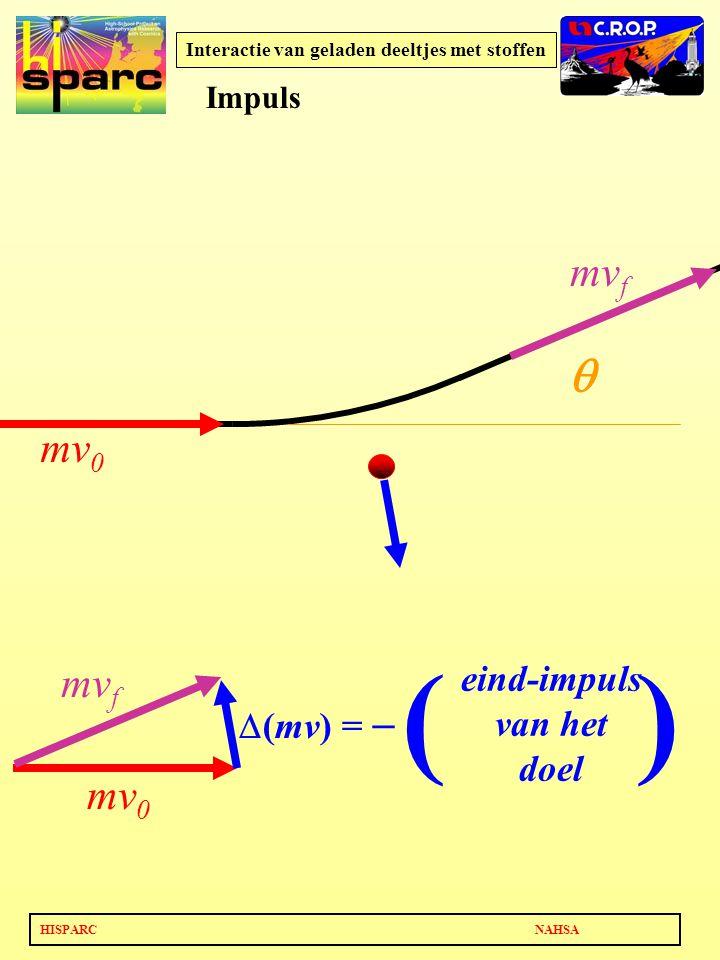 HISPARC NAHSA Interactie van geladen deeltjes met stoffen  mv 0 mv f mv 0 mv f  (mv) =  eind-impuls van het doel ( ) Impuls