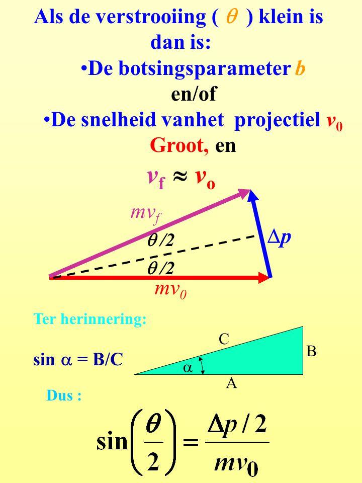 HISPARC NAHSA Interactie van geladen deeltjes met stoffen mv 0 mv f pp Als de verstrooiing (  ) klein is dan is: De botsingsparameter b en/of De snelheid vanhet projectiel v 0 Groot, en v f  v o  /2 A B C  Ter herinnering: sin  = B/C Dus :