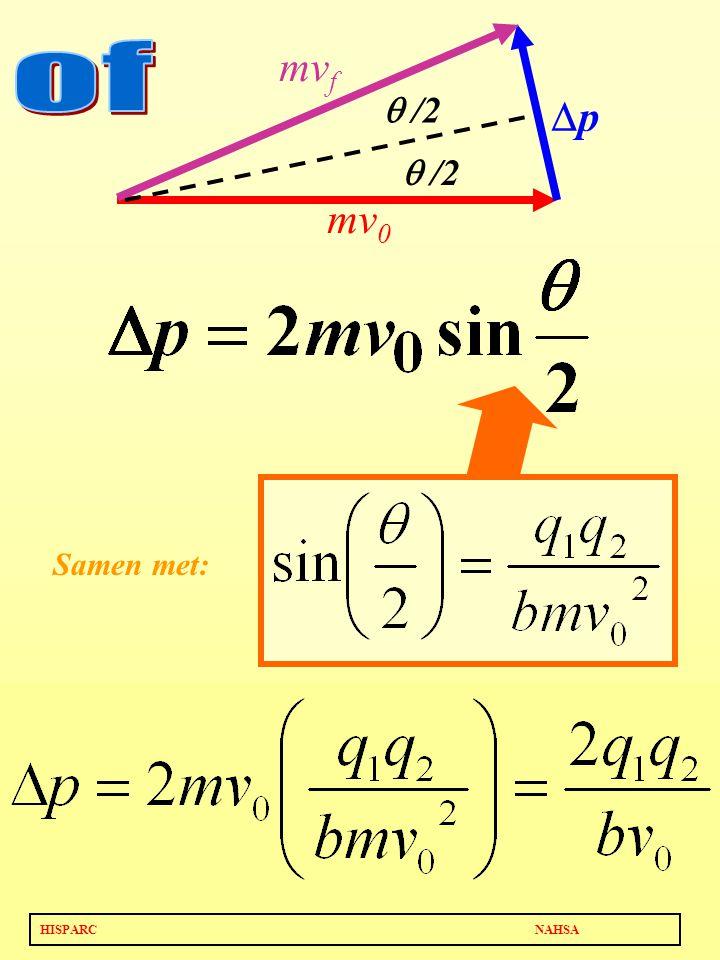 HISPARC NAHSA Interactie van geladen deeltjes met stoffen mv 0 mv f pp  /2 Samen met:
