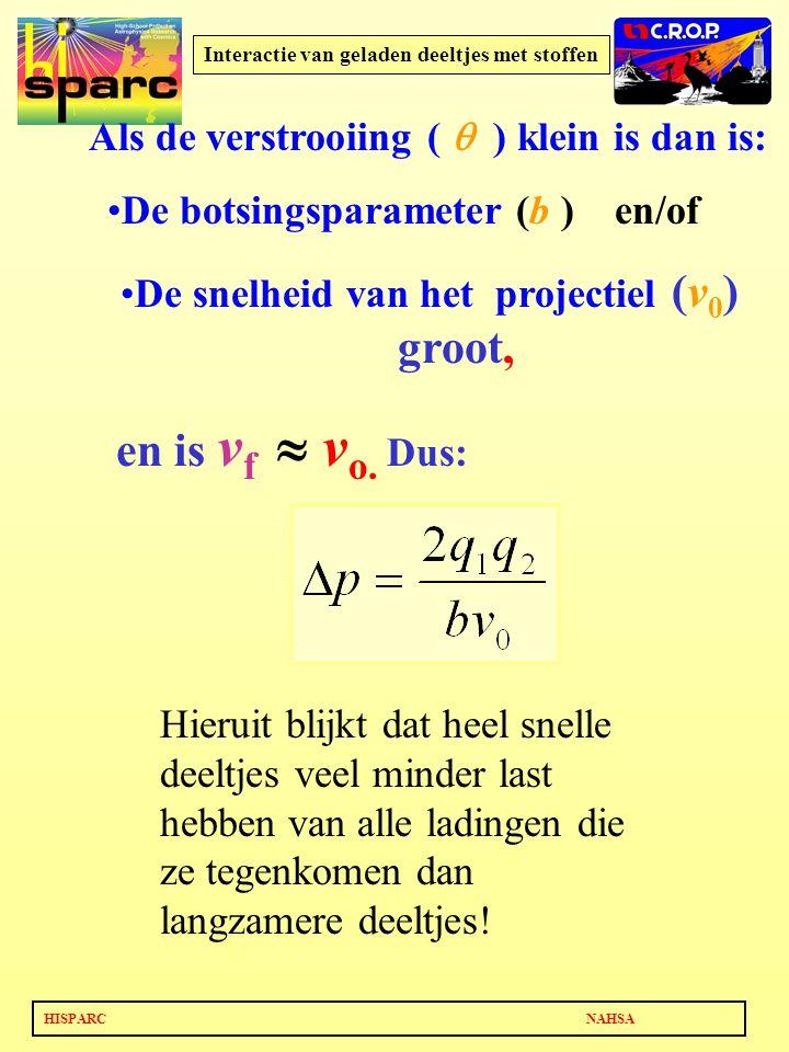 HISPARC NAHSA Interactie van geladen deeltjes met stoffen Als de verstrooiing (  ) klein is dan is: De botsingsparameter (b ) en/of De snelheid van het projectiel (v 0 ) groot, en is v f  v o.