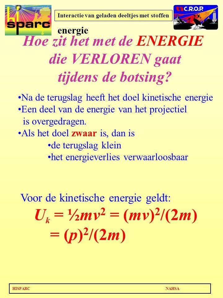 HISPARC NAHSA Interactie van geladen deeltjes met stoffen Hoe zit het met de ENERGIE die VERLOREN gaat tijdens de botsing.
