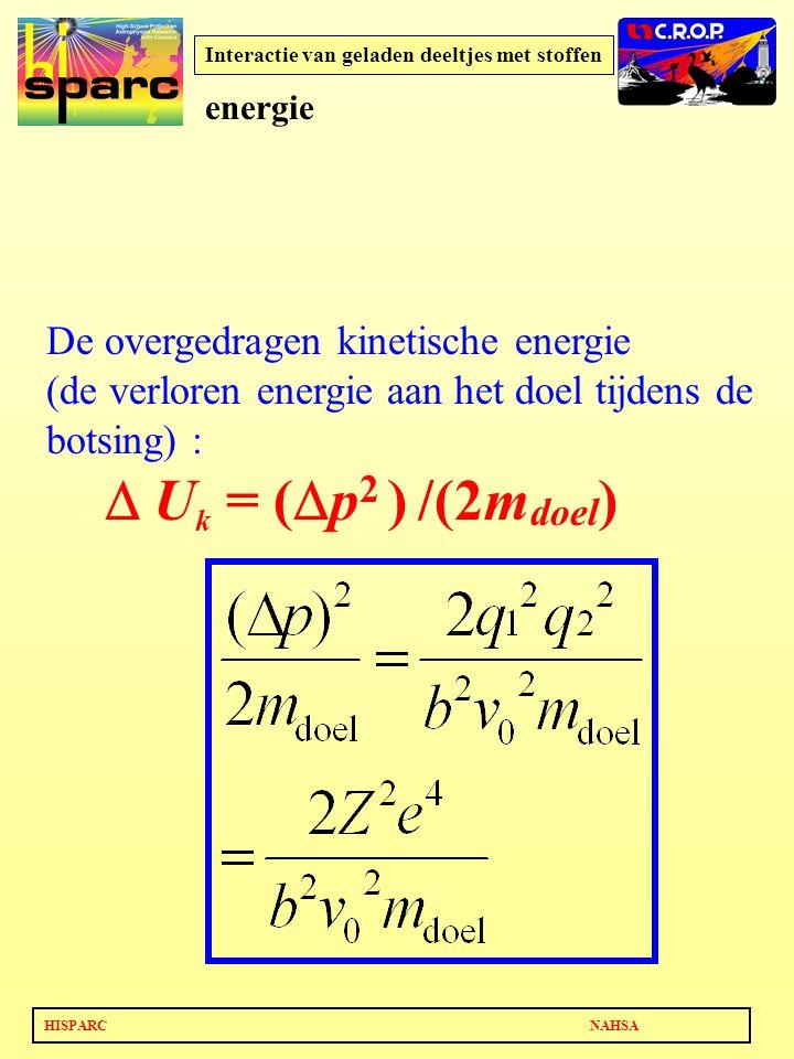 HISPARC NAHSA Interactie van geladen deeltjes met stoffen De overgedragen kinetische energie (de verloren energie aan het doel tijdens de botsing) :  U k = (  p 2 ) /(2m doel ) energie