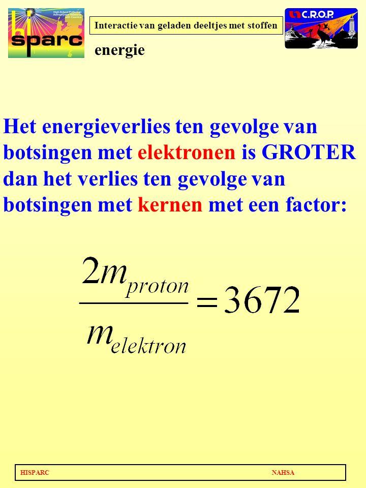 HISPARC NAHSA Interactie van geladen deeltjes met stoffen Het energieverlies ten gevolge van botsingen met elektronen is GROTER dan het verlies ten gevolge van botsingen met kernen met een factor: energie